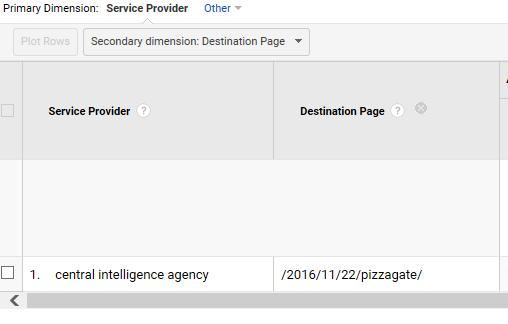 CIA_Visit